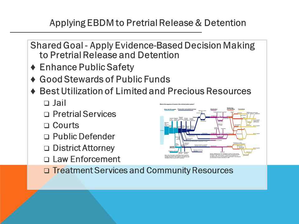 Shared Goal - Apply Evidence-Based Decision Making to Pretrial Release and Detention ♦ Enhance Public Safety ♦ Good Stewards of Public Funds ♦ Best Utilization of Limited and Precious Resources  Jail  Pretrial Services  Courts  Public Defender  District Attorney  Law Enforcement  Treatment Services and Community Resources Applying EBDM to Pretrial Release & Detention