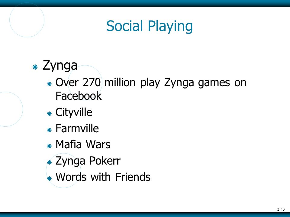 2-40 Social Playing  Zynga  Over 270 million play Zynga games on Facebook  Cityville  Farmville  Mafia Wars  Zynga Pokerr  Words with Friends