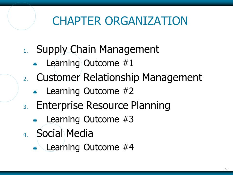 2-7 CHAPTER ORGANIZATION 1. Supply Chain Management  Learning Outcome #1 2.