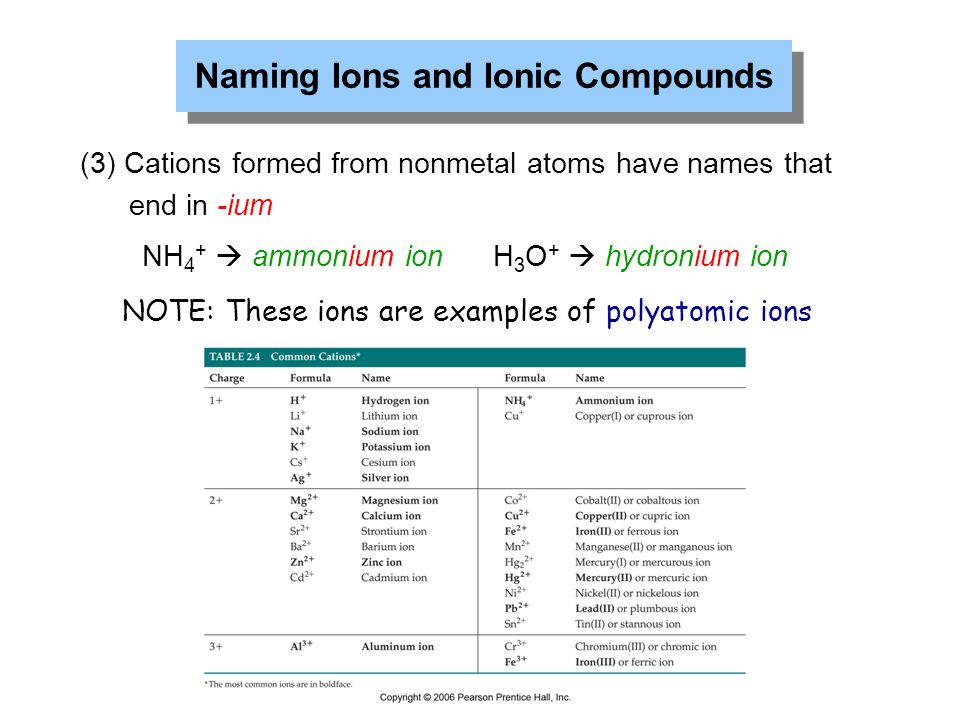 Chemistry 101 Chap 2 Atoms Molecules And Ions 1 Atomic Theory