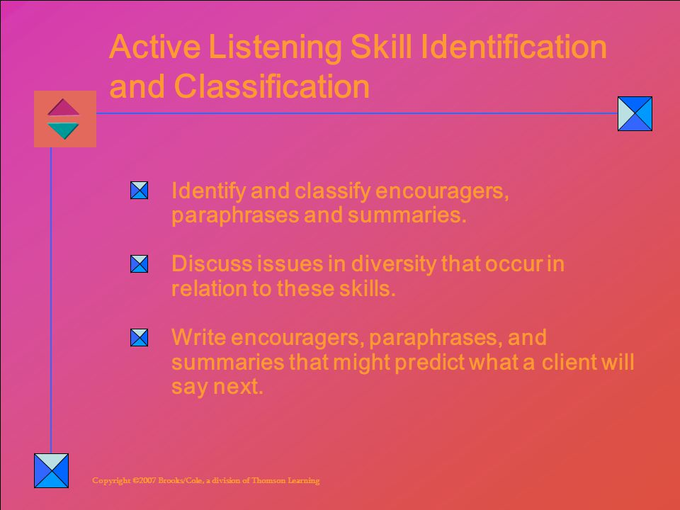 Copyright ©2007 Brooks/Cole, a division of Thomson Learning Active Listening Skill Identification and Classification Identify and classify encouragers, paraphrases and summaries.