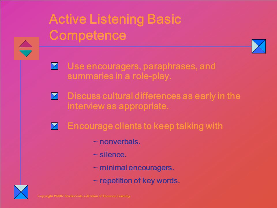 Copyright ©2007 Brooks/Cole, a division of Thomson Learning Active Listening Basic Competence Use encouragers, paraphrases, and summaries in a role-play.