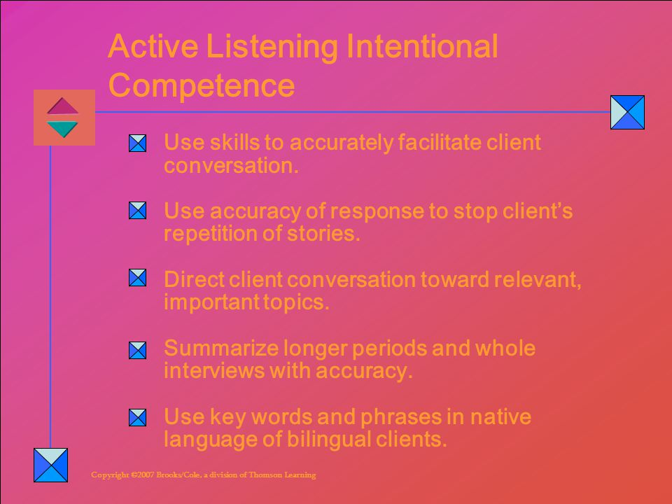 Copyright ©2007 Brooks/Cole, a division of Thomson Learning Active Listening Intentional Competence Use skills to accurately facilitate client conversation.