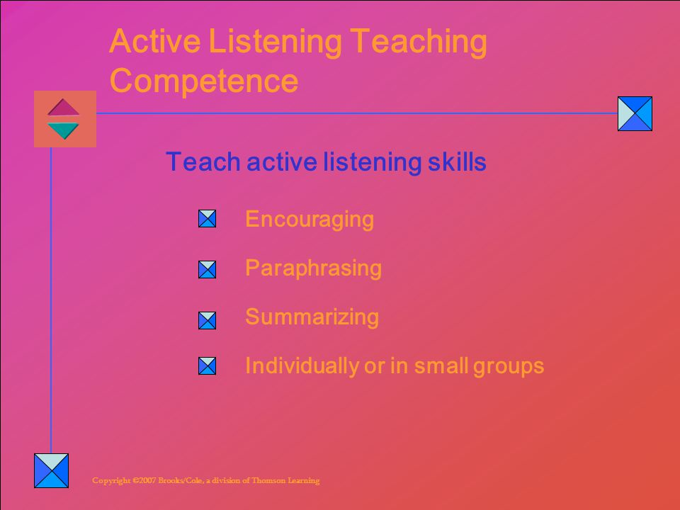 Copyright ©2007 Brooks/Cole, a division of Thomson Learning Active Listening Teaching Competence Encouraging Paraphrasing Summarizing Individually or in small groups Teach active listening skills