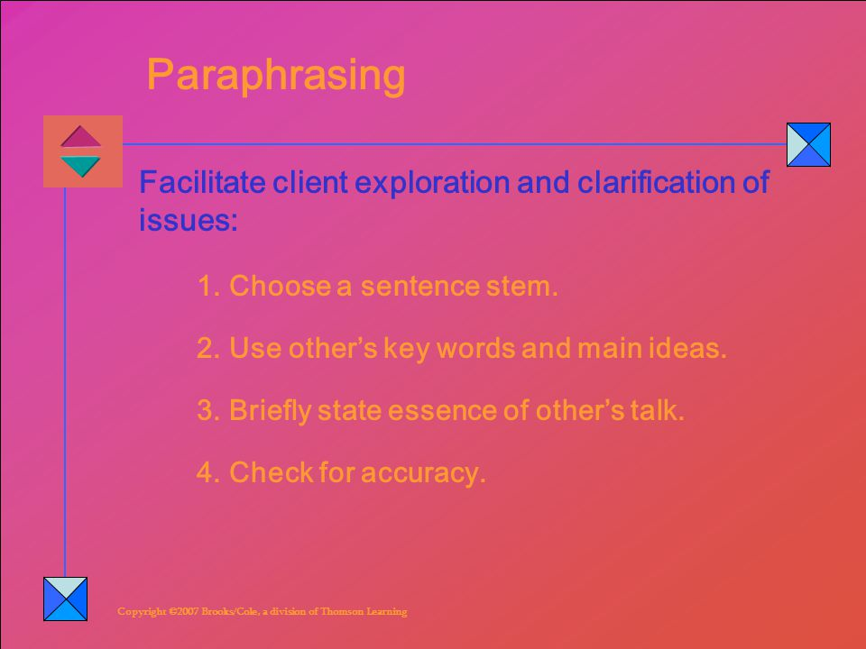 Copyright ©2007 Brooks/Cole, a division of Thomson Learning Facilitate client exploration and clarification of issues: Paraphrasing 1.Choose a sentence stem.