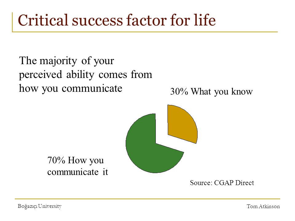 Boğazıçı University Tom Atkinson Critical success factor for life The majority of your perceived ability comes from how you communicate 70% How you communicate it 30% What you know Source: CGAP Direct