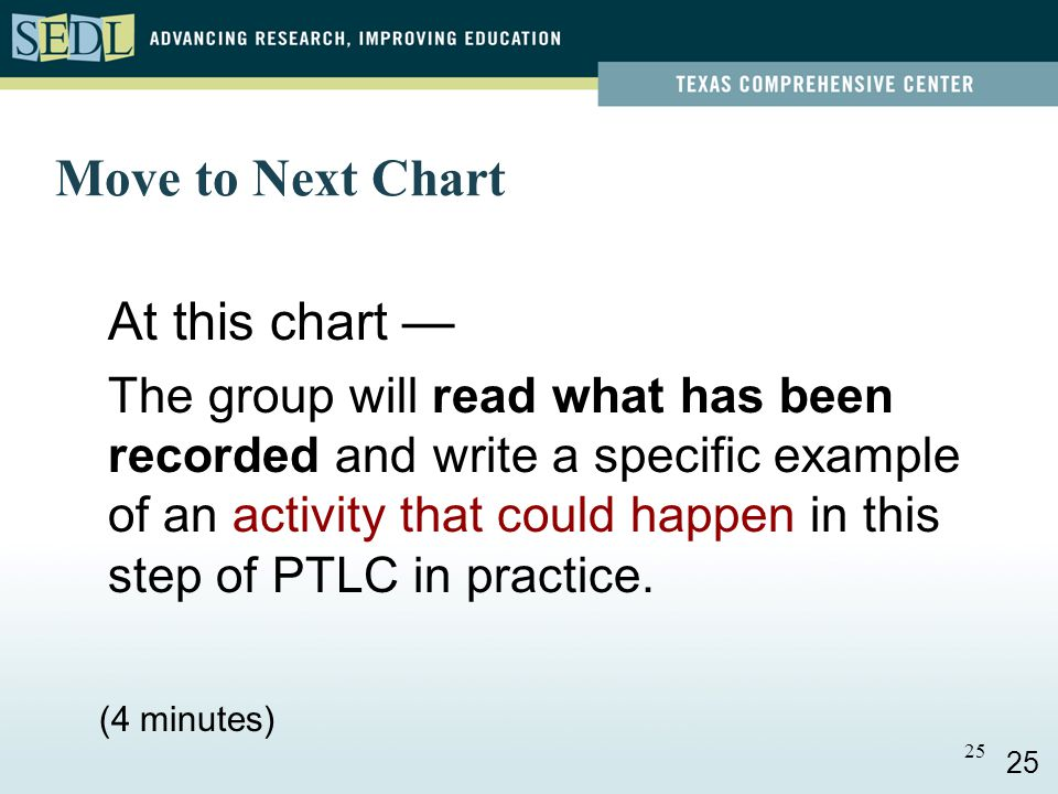24 Move to Next Chart At this chart — The group will read what has been recorded and refine the description if needed.
