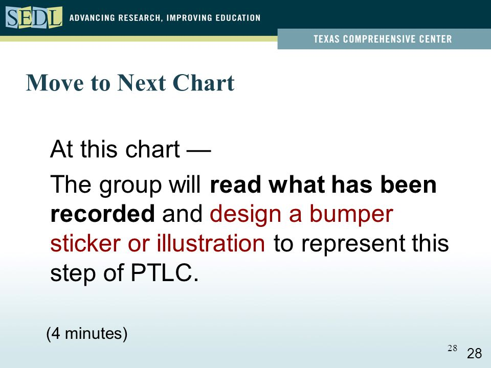 27 Move to Next Chart At this chart — The group will read what has been recorded and write a specific example of an activity that should not occur during this step of PTLC.