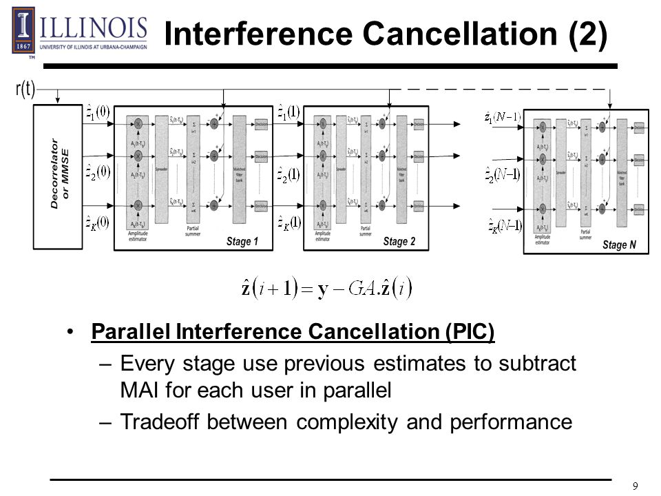 9 Interference Cancellation (2) Parallel Interference Cancellation (PIC) –Every stage use previous estimates to subtract MAI for each user in parallel –Tradeoff between complexity and performance