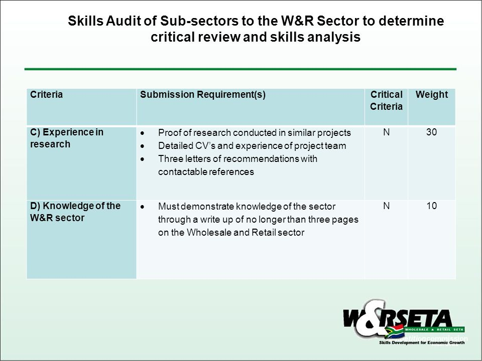 Skills Audit of Sub-sectors to the W&R Sector to determine critical review and skills analysis CriteriaSubmission Requirement(s) Critical Criteria Weight C) Experience in research  Proof of research conducted in similar projects  Detailed CV's and experience of project team  Three letters of recommendations with contactable references N30 D) Knowledge of the W&R sector  Must demonstrate knowledge of the sector through a write up of no longer than three pages on the Wholesale and Retail sector N10