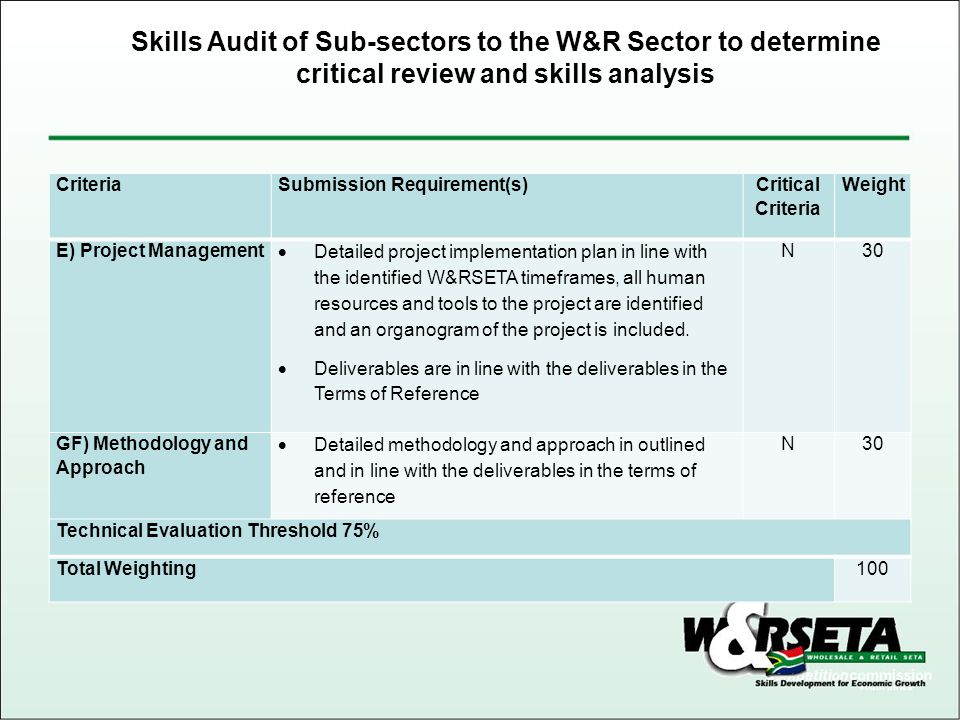 Skills Audit of Sub-sectors to the W&R Sector to determine critical review and skills analysis CriteriaSubmission Requirement(s) Critical Criteria Weight E) Project Management  Detailed project implementation plan in line with the identified W&RSETA timeframes, all human resources and tools to the project are identified and an organogram of the project is included.