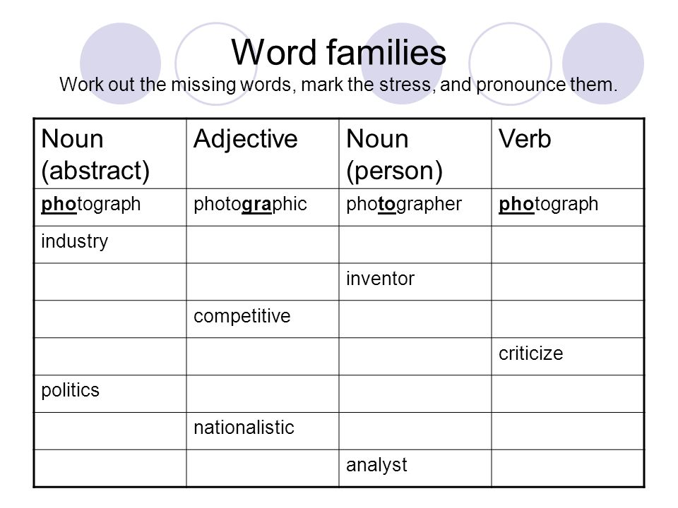 Word stress suffixes and prefixes  SUFFIXES Different types