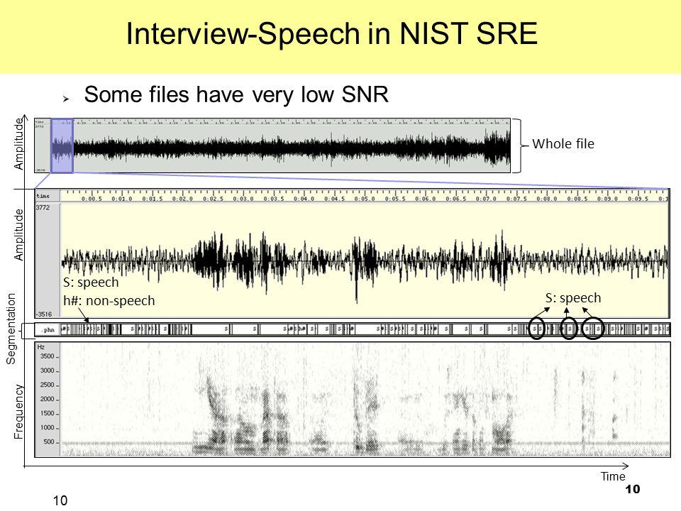 Robust Voice Activity Detection for Interview Speech in NIST Speaker