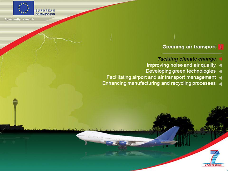 The Seventh Framework Programme AERONAUTICS & AIR TRANSPORT