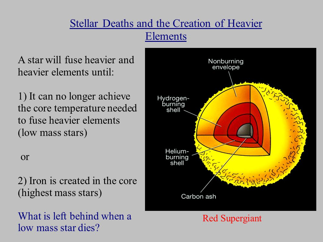 Stellar Deaths and the Creation of Heavier Elements A star will fuse heavier and heavier elements until: 1) It can no longer achieve the core temperature needed to fuse heavier elements (low mass stars)‏ or 2) Iron is created in the core (highest mass stars)‏ What is left behind when a low mass star dies.