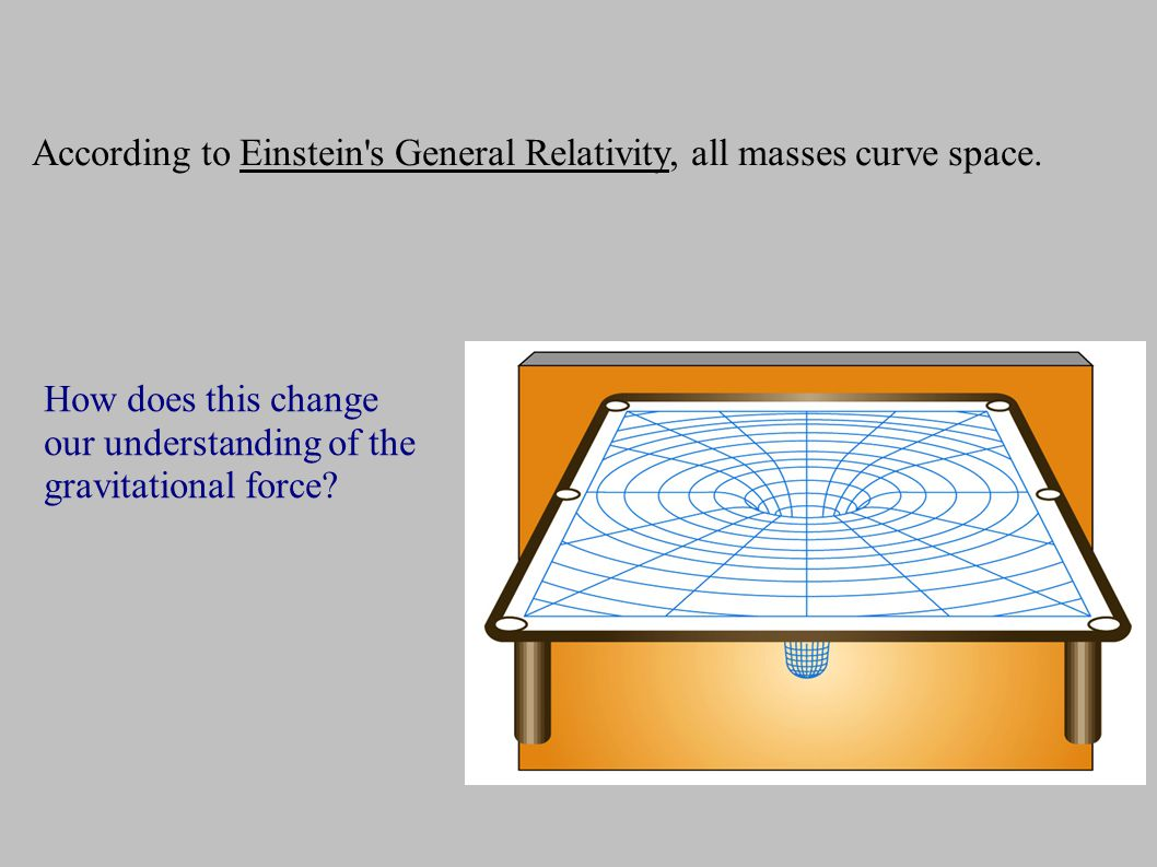 According to Einstein s General Relativity, all masses curve space.