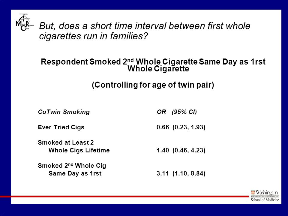 But, does a short time interval between first whole cigarettes run in families.