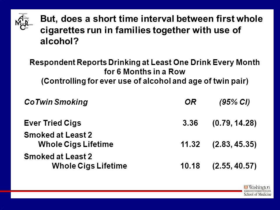 But, does a short time interval between first whole cigarettes run in families together with use of alcohol.
