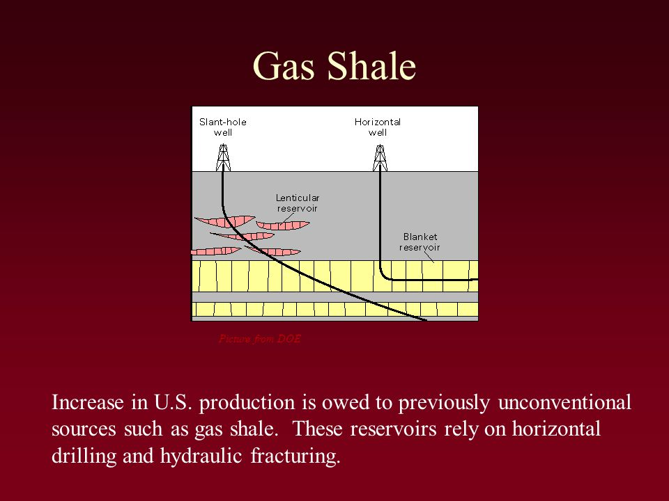 Gas Shale Picture from DOE Increase in U.S.