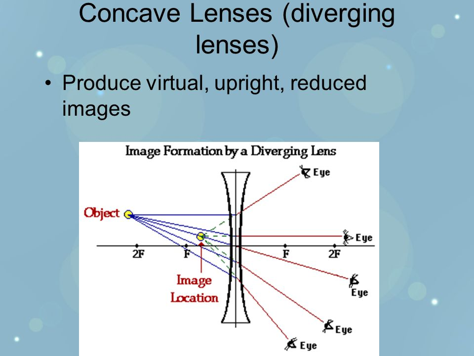 Concave Lenses (diverging lenses) Produce virtual, upright, reduced images