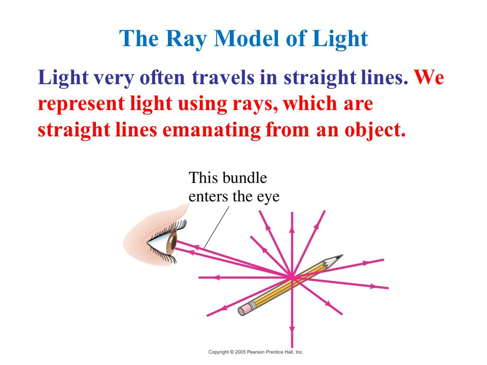 The Ray Model of Light Light very often travels in straight lines.