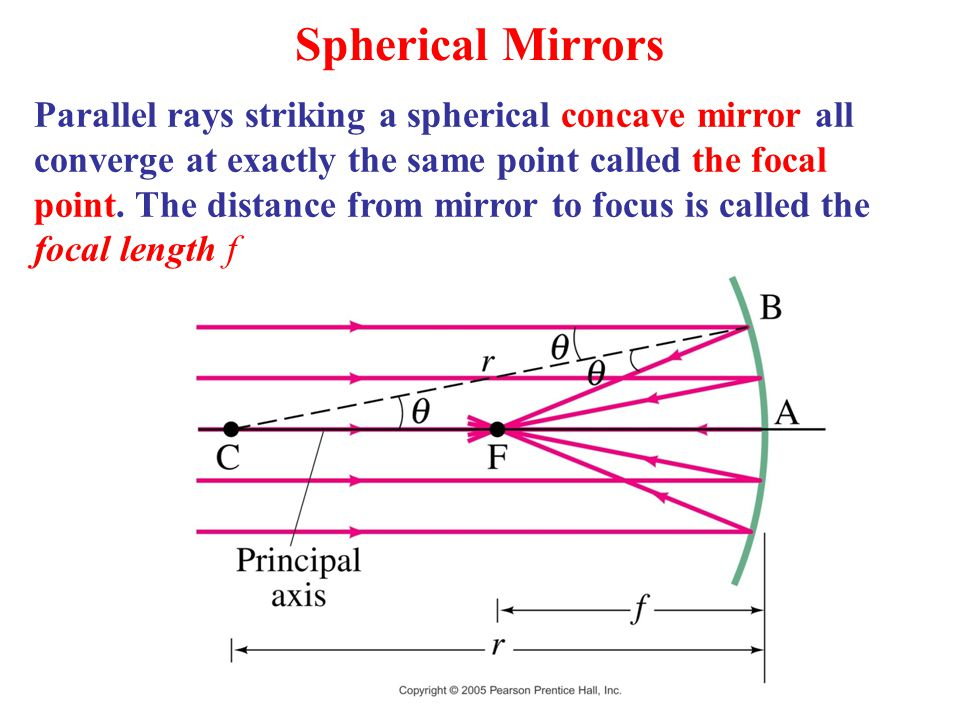 Spherical Mirrors Parallel rays striking a spherical concave mirror all converge at exactly the same point called the focal point.