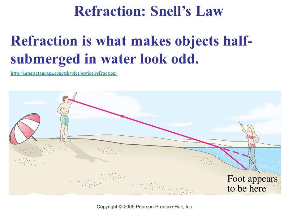 Refraction: Snell's Law Refraction is what makes objects half- submerged in water look odd.