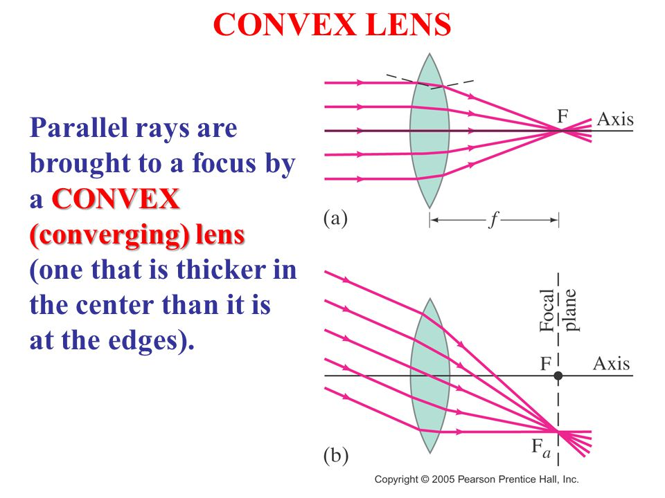 CONVEX LENS CONVEX (converging) lens Parallel rays are brought to a focus by a CONVEX (converging) lens (one that is thicker in the center than it is at the edges).