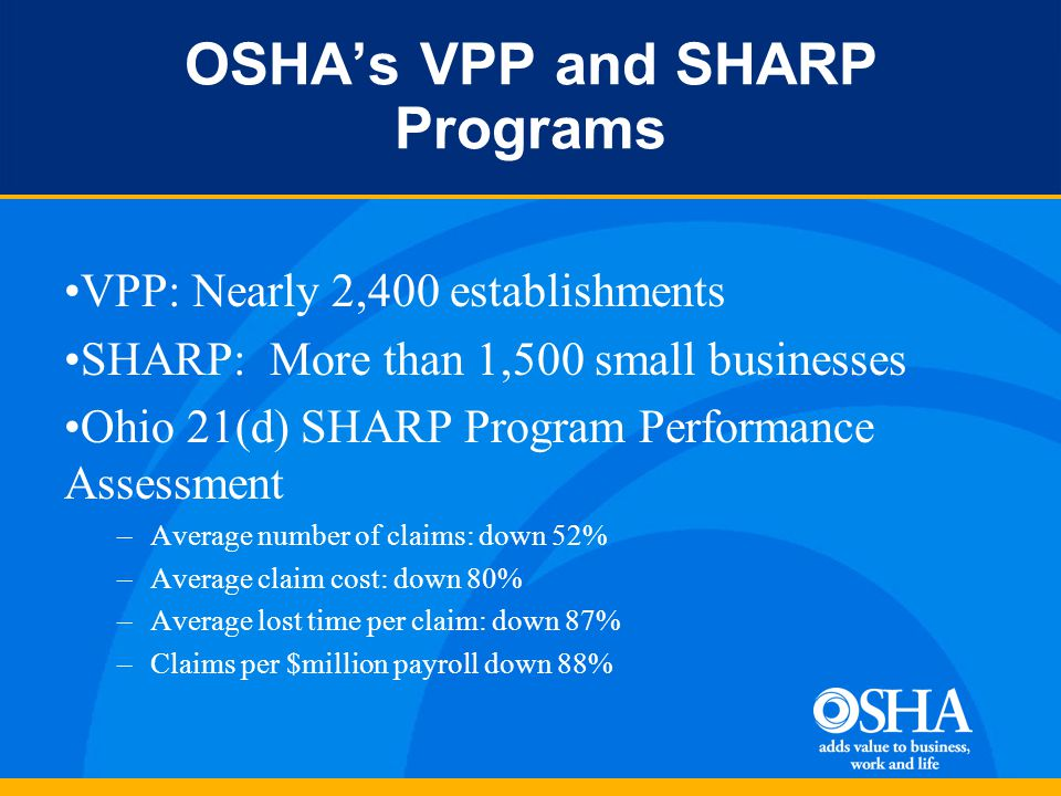 OSHA's VPP and SHARP Programs VPP: Nearly 2,400 establishments SHARP: More than 1,500 small businesses Ohio 21(d) SHARP Program Performance Assessment –Average number of claims: down 52% –Average claim cost: down 80% –Average lost time per claim: down 87% –Claims per $million payroll down 88%