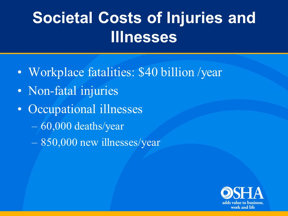 Societal Costs of Injuries and Illnesses Workplace fatalities: $40 billion /year Non-fatal injuries Occupational illnesses –60,000 deaths/year –850,000 new illnesses/year