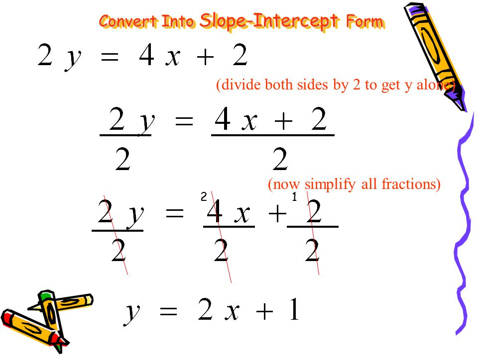 Practice Converting Linear Equations Into Slope Intercept Form Its