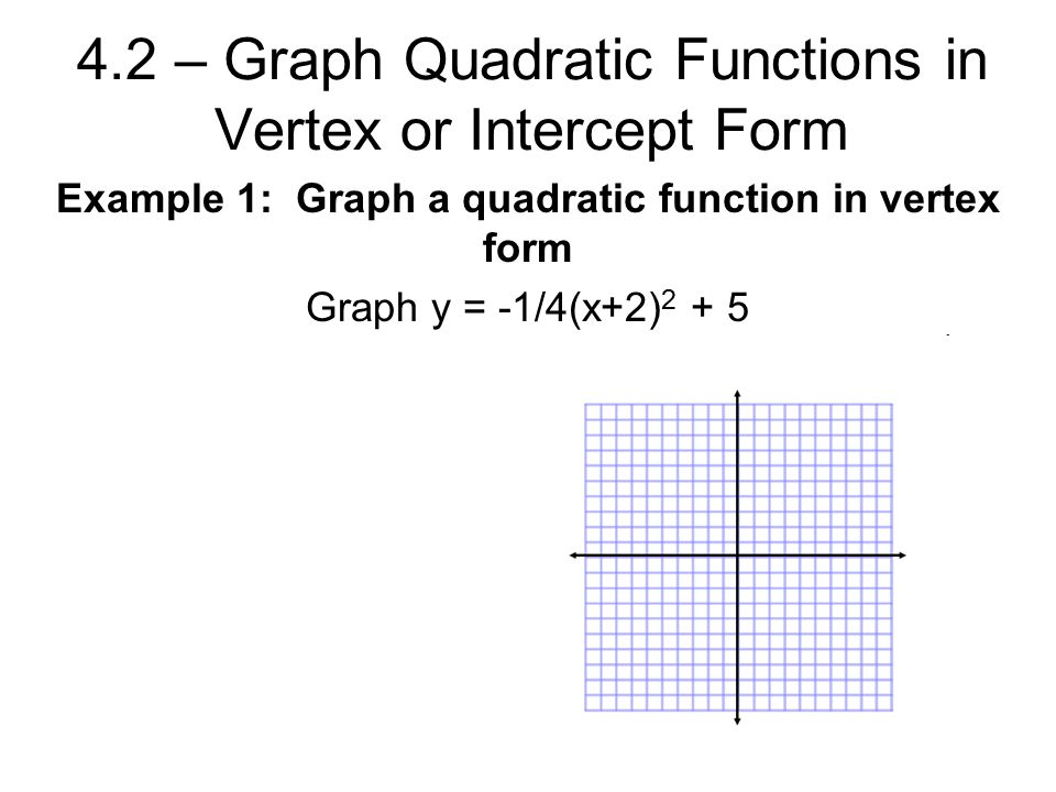 4.2 – Graph Quadratic Functions in Vertex or Intercept Form Example 1: Graph a quadratic function in vertex form Graph y = -1/4(x+2) 2 + 5