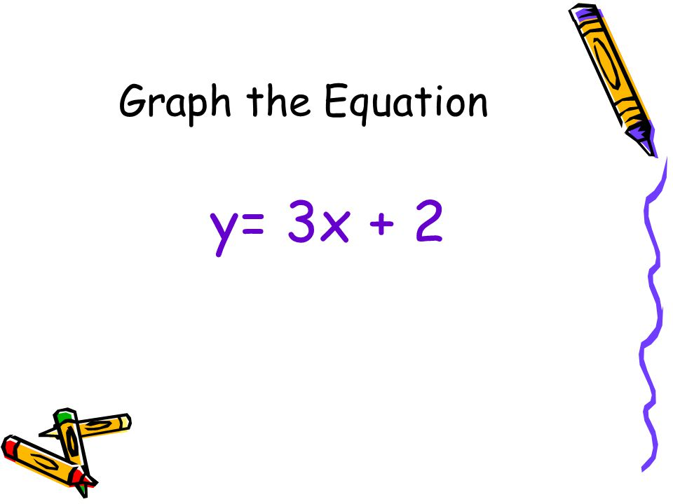 Graph the Equation y= 3x + 2