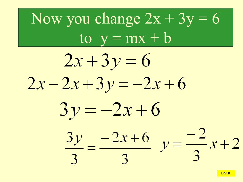 2x + 4y = 8 changed to y = -1/2x + 2 y-intercept= 2 Slope = -1/2 Down 1 Right 2 BACK