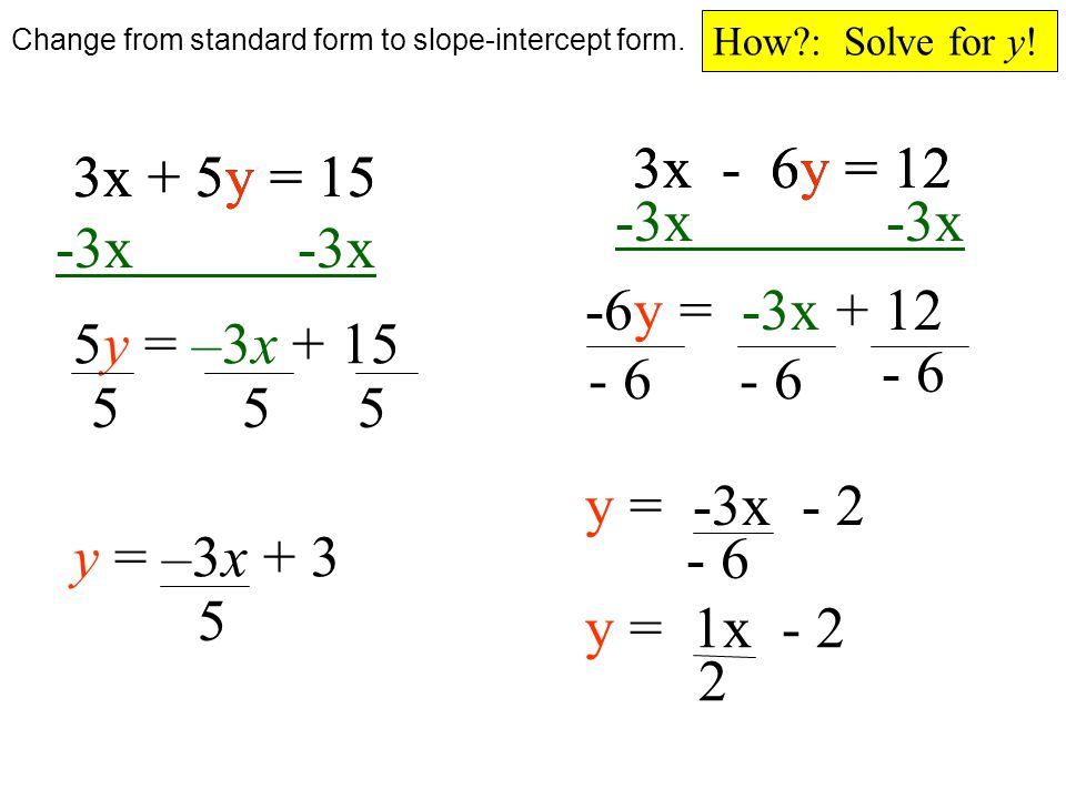 How : Solve for y.