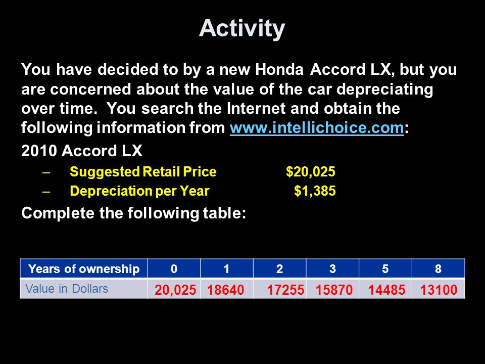 Activity You Have Decided To By A New Honda Accord Lx But Are Concerned