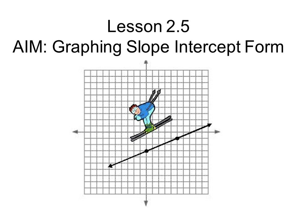 Lesson 2.5 AIM: Graphing Slope Intercept Form