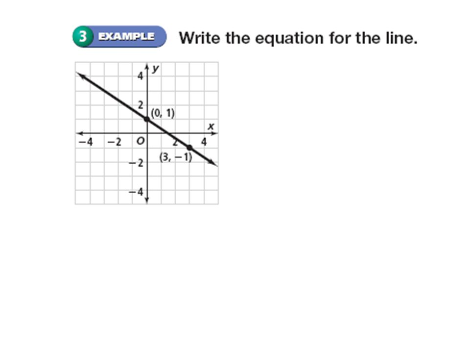 Lesson 62 Slope Intercept Form Objective 1 Writing Linear