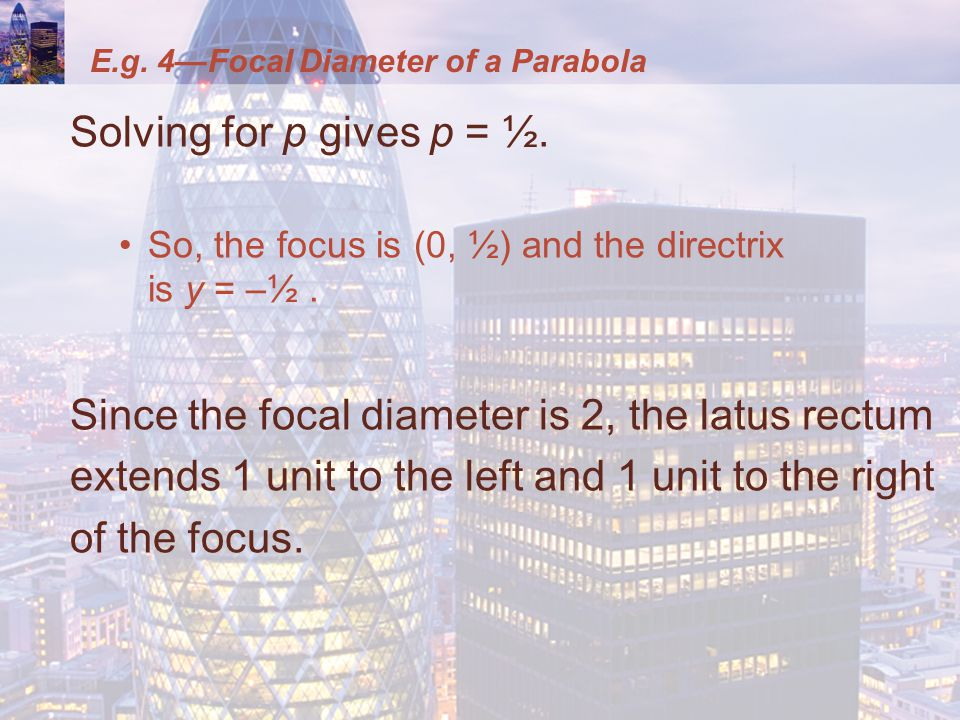 E.g. 4—Focal Diameter of a Parabola Solving for p gives p = ½.