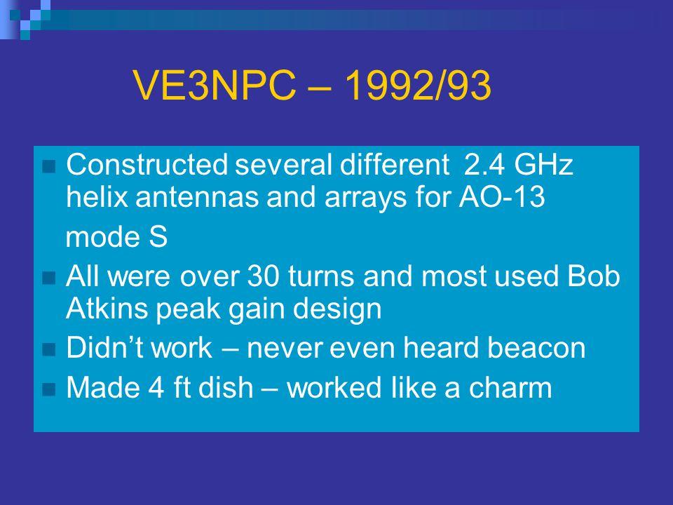 HELIX ANTENNAS REAL WORLD COMPARISON MEASUREMENTS Clare - VE3NPC