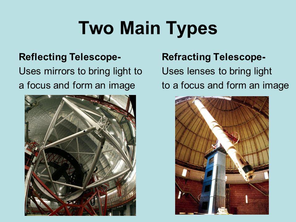 Human eye refracting telescope retina eye png download