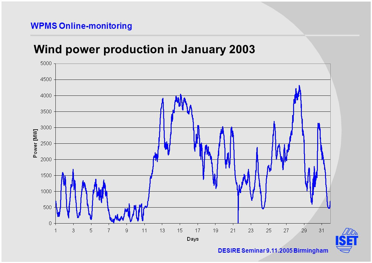 DESIRE Seminar Birmingham WPMS Online-monitoring Wind power production in January 2003
