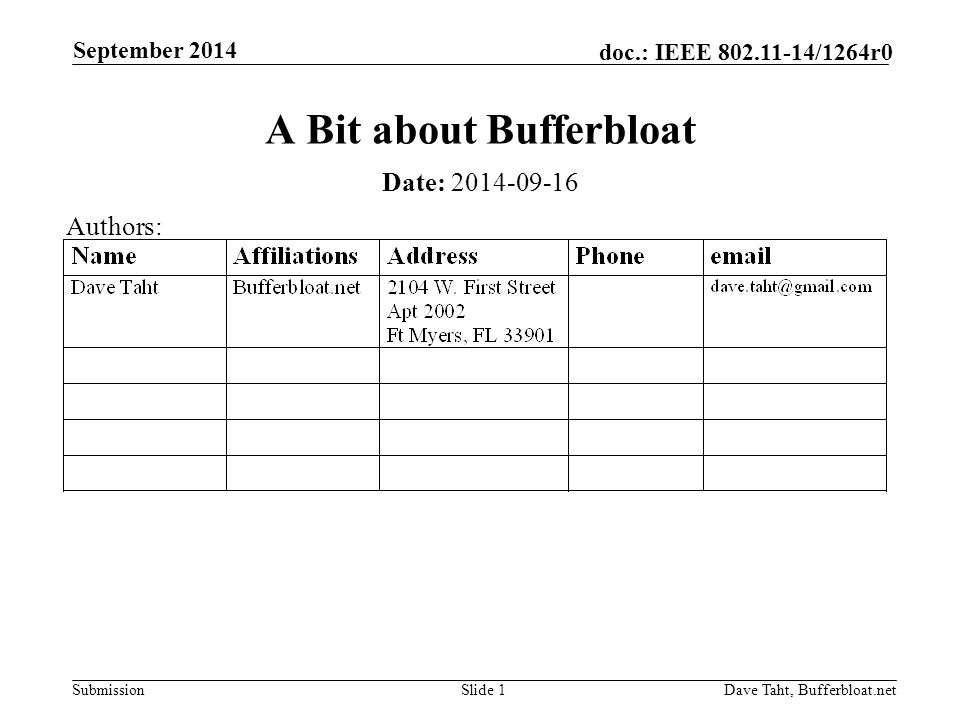 Submission doc : IEEE /1264r0 September 2014 Dave Taht, Bufferbloat