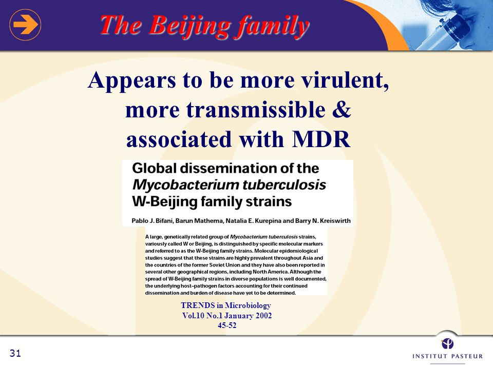 31 The Beijing family Appears to be more virulent, more transmissible & associated with MDR TRENDS in Microbiology Vol.10 No.1 January 2002 45-52