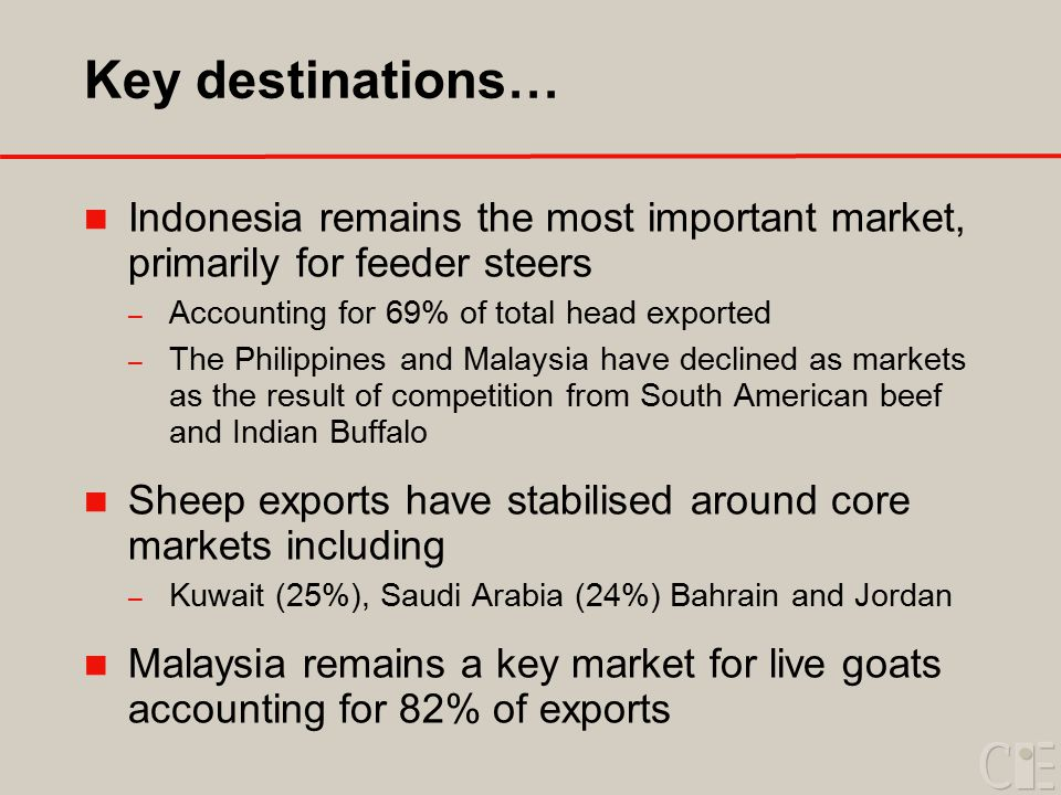 The contribution of the Australian live export industry to