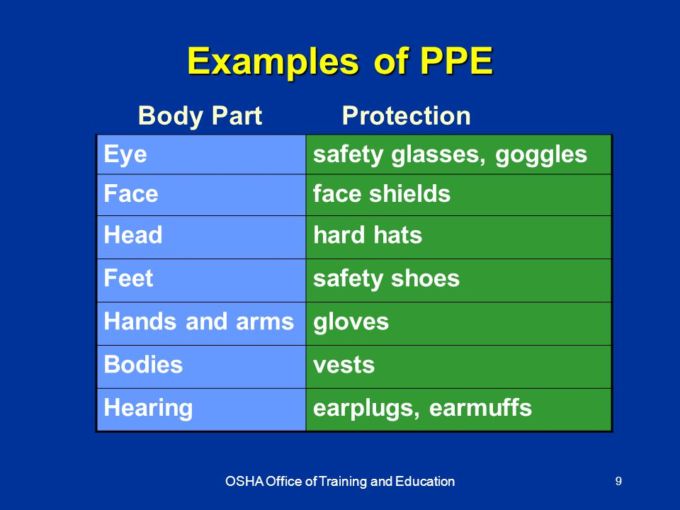 OSHA Office of Training and Education 9 Examples of PPE Eyesafety glasses, goggles Faceface shields Headhard hats Feetsafety shoes Hands and armsgloves Bodiesvests Hearingearplugs, earmuffs Body PartProtection