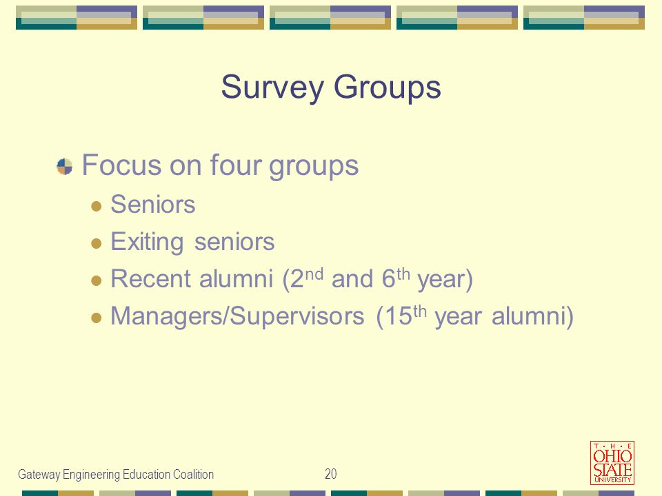 Gateway Engineering Education Coalition20 Survey Groups Focus on four groups Seniors Exiting seniors Recent alumni (2 nd and 6 th year) Managers/Supervisors (15 th year alumni)