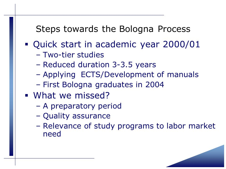 Steps towards the Bologna Process  Quick start in academic year 2000/01 –Two-tier studies –Reduced duration years –Applying ECTS/Development of manuals –First Bologna graduates in 2004  What we missed.