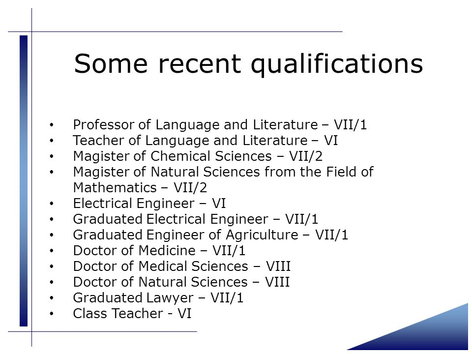 Some recent qualifications Professor of Language and Literature – VII/1 Teacher of Language and Literature – VI Magister of Chemical Sciences – VII/2 Magister of Natural Sciences from the Field of Mathematics – VII/2 Electrical Engineer – VI Graduated Electrical Engineer – VII/1 Graduated Engineer of Agriculture – VII/1 Doctor of Medicine – VII/1 Doctor of Medical Sciences – VIII Doctor of Natural Sciences – VIII Graduated Lawyer – VII/1 Class Teacher - VI