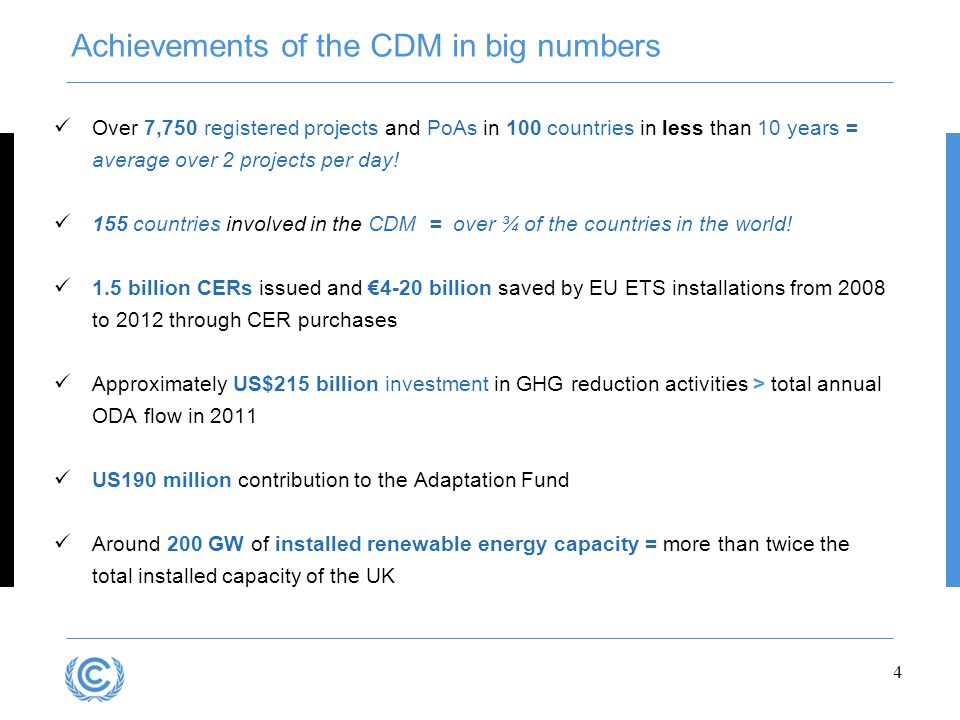 Achievements of the CDM in big numbers 4 Over 7,750 registered projects and PoAs in 100 countries in less than 10 years = average over 2 projects per day.